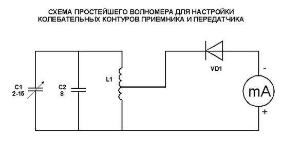 Схема волномера