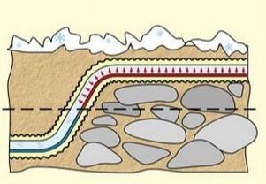 Участки водопровода, расположенные в технологических колодцах