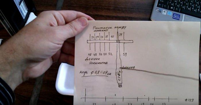Чертеж насадки на антенну