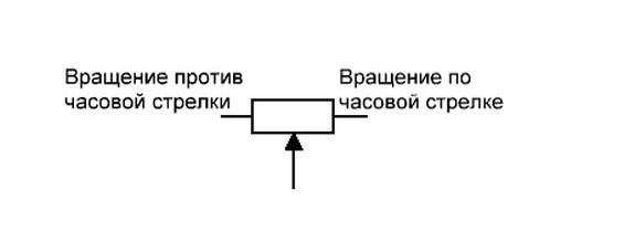 Обозначение переменных резисторов