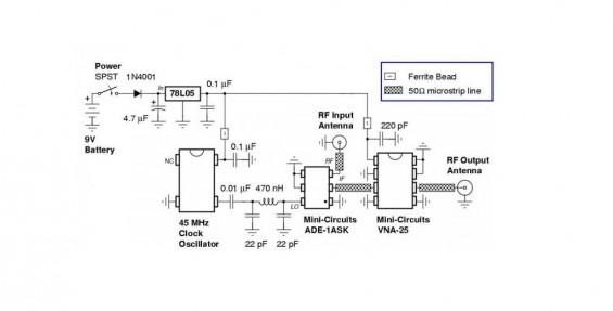 Схематическая конструкция глушилки сотовой связи