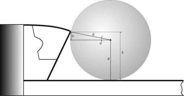 Схема борта бильярдного стола