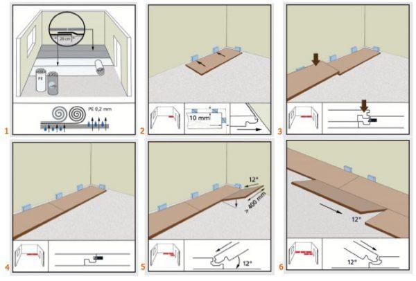 Пошаговая инструкция по укладке ламината (часть 1)