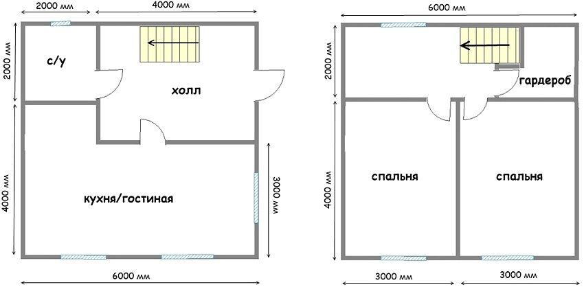 Вариант планировки двухэтажного дома 6 на 6