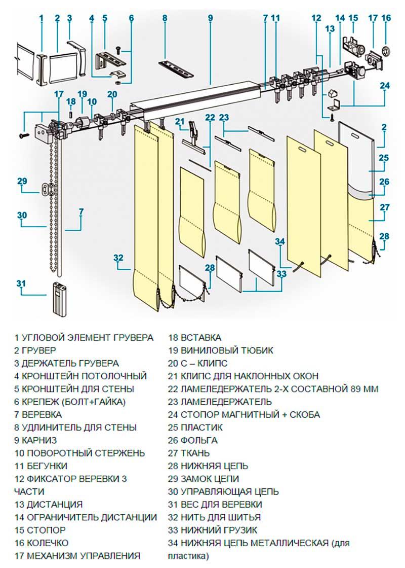 Схема вертикальных жалюзи