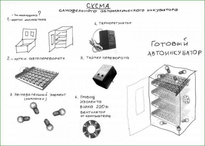 Компоненты для создания инкубатора