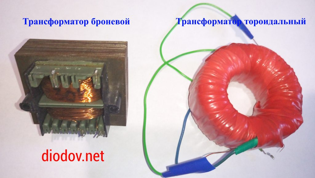 Трансформатор тороидальный | Трансформатор броневой