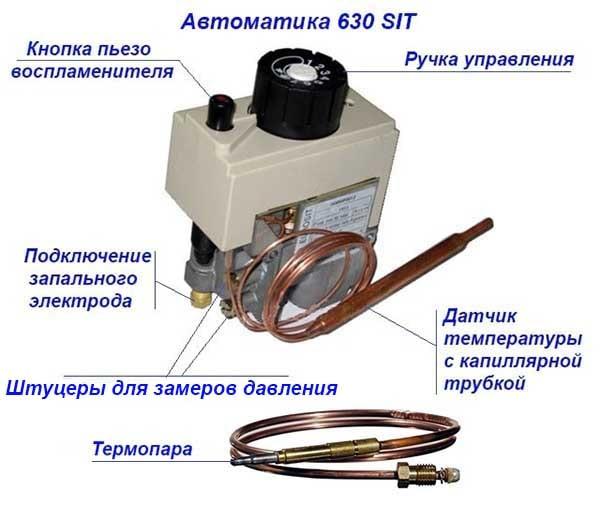 Устройство блока управления 630 SIT