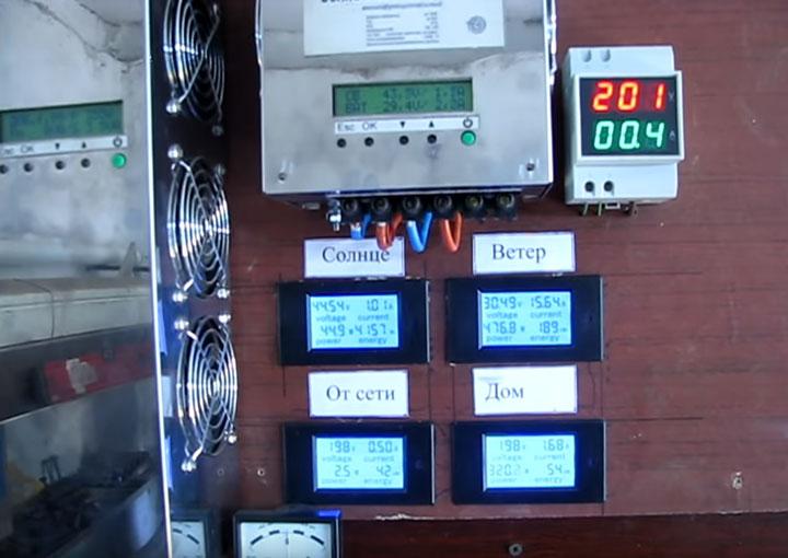 система электроснабжения дачи от ветряка и солнечных батарей