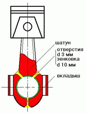 Схема отверстий