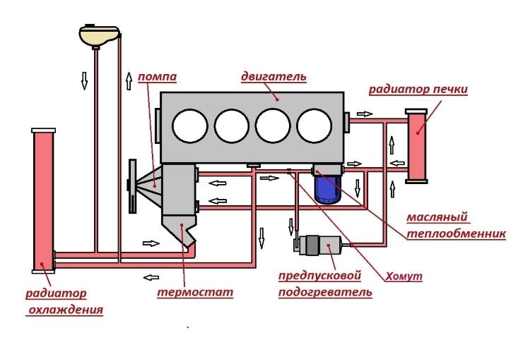 схема устройства Лунфэй
