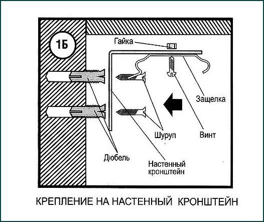 Инструкция по установке жалюзи на стену