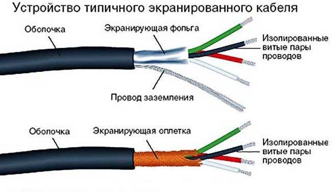 Выбираем греющий кабель для водопровода и монтируем по инструкции своими руками