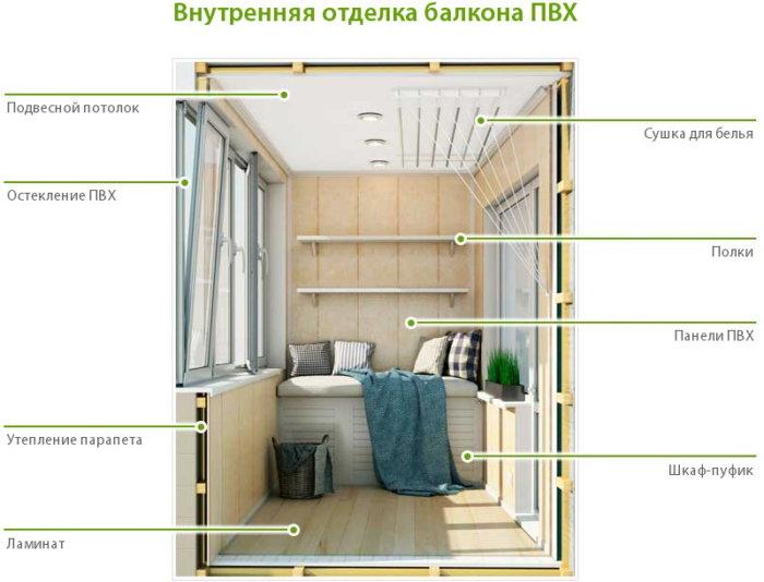 картинка отделка балкона