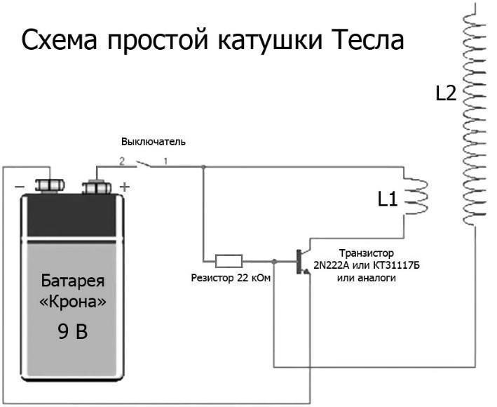 Как изготовить простую катушку Тесла в домашних условиях