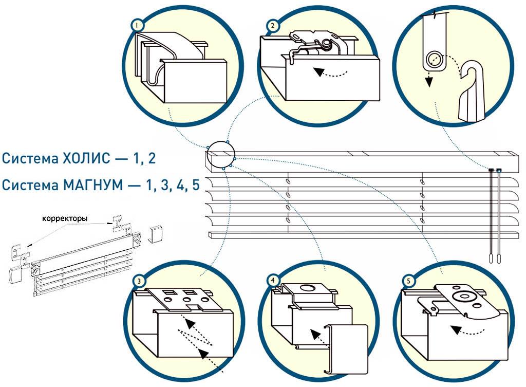 Рулонные шторы на пластиковые окна: инструкция по установке