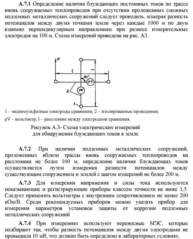 методы измерения