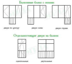 Балконные блоки и отдельные элементы
