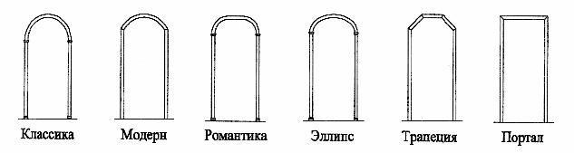 Как уменьшить дверной проем - конфигурации
