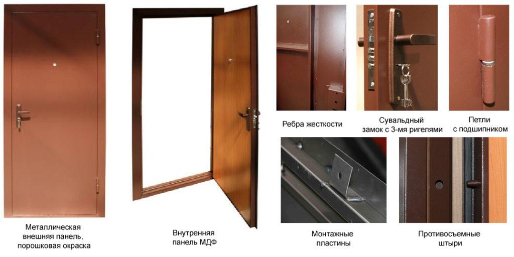 Как выбрать входную дверь металлическую