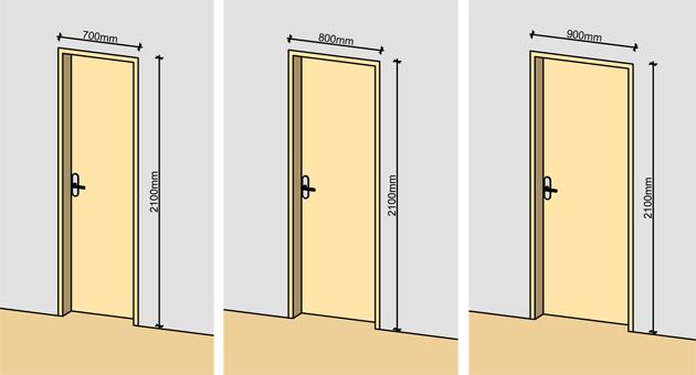 Высота дверного проема межкомнатной двери