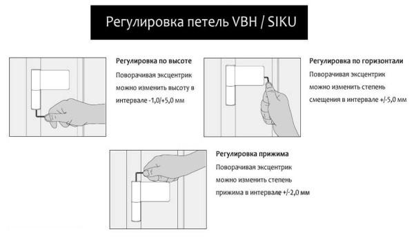 Принцип регулировки навесов на входных пластиковых дверях