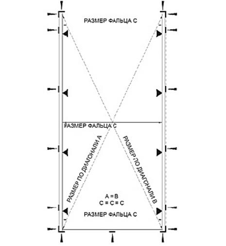 Схема расклинивания дверного короба