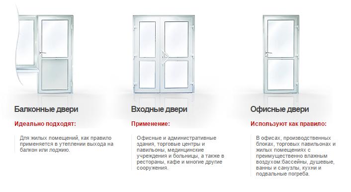 Разновидности пластиковых дверей
