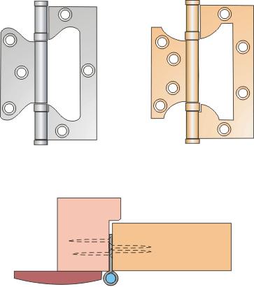 Схема установки петли Бабочка