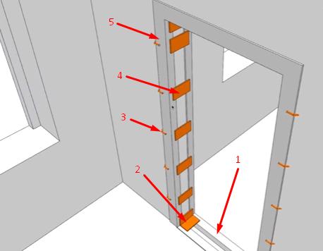 Схема каркаса двери согласно техническим условиям