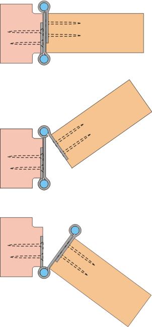 Схема работы двустороннего навеса