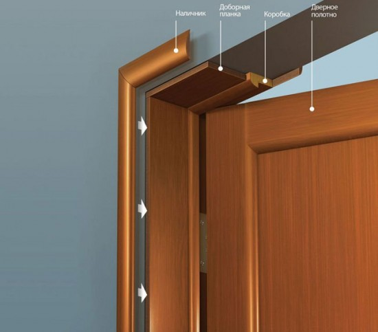 Общая схема дверного короба с добором