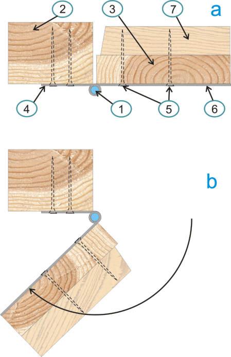 Классическая схема работы наружных накладных навесов