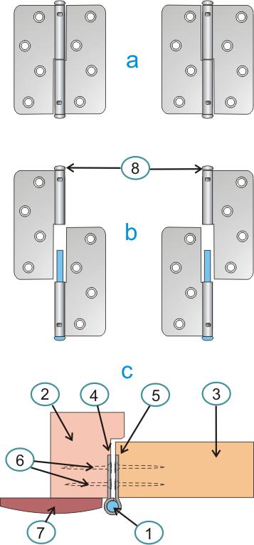 Схема крепления обычных врезных петель.