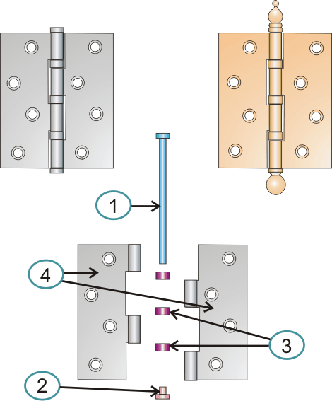 Схема врезного навеса с общим вставным штырем