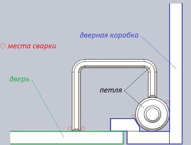 Схема крепления скрытого навеса с дугой для железных дверей