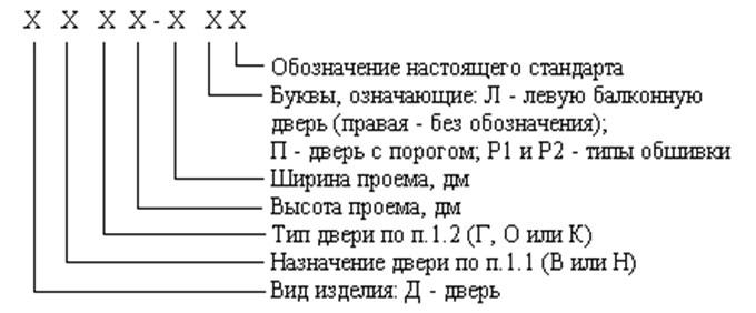 Схема маркировки межкомнатных дверей