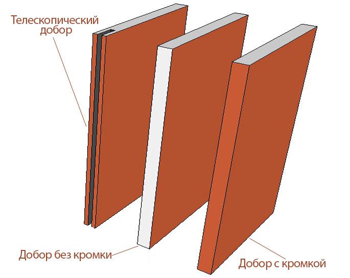 Доборы на входные двери (33 фото): что это такое, телескопические модели их размеры для дверных конструкций