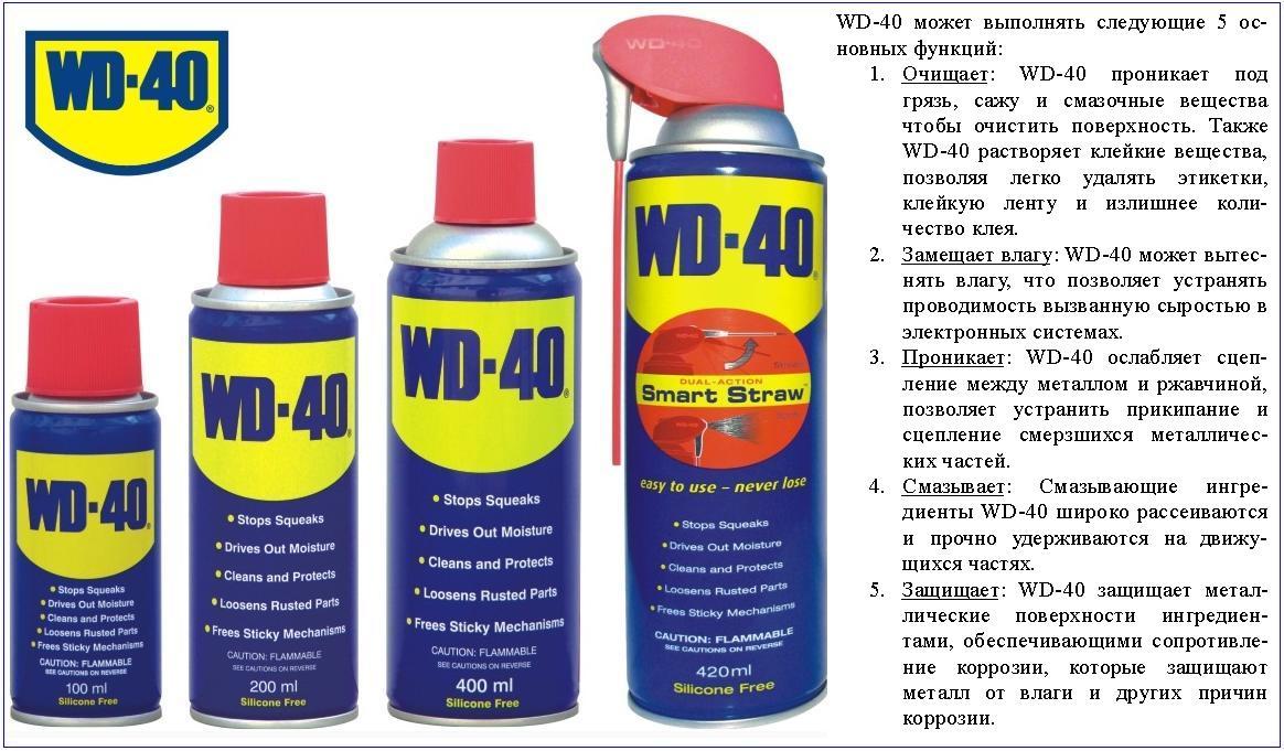 WD-40 один из лучших составов в борьбе с ржавыми механизмами