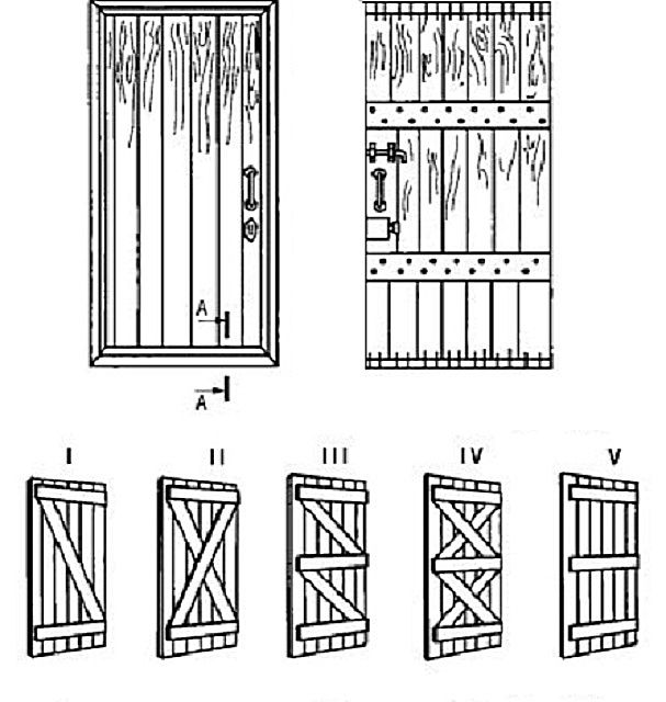 Возможные схемы монтажа ребер жесткости для массивных дверей