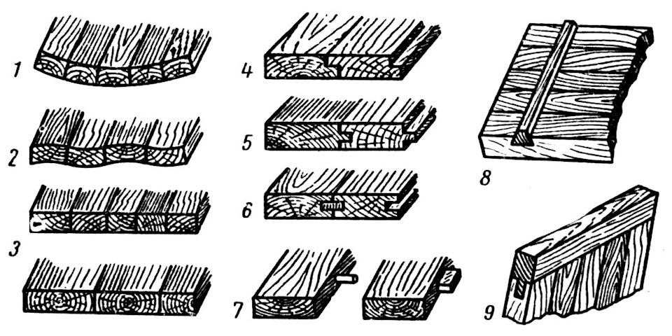 Как сделать двери с накладными и торцевыми ребрами жесткости