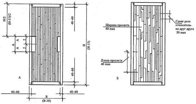 Виды щитовых дверных полотен